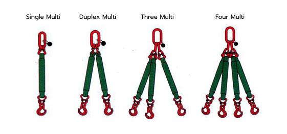 สลิง 2 ขา และ สลิง 4 ขา สเก็นโอเมก้า หัวก๊อกแก๊ก หัวก๊อกแก๊กเปล่า ตะขอตัว J สายผ้า J hook สลิงผ้า สลิงอ่อน สลิงผ้าใบ โพลีเอสเตอร์ สายโพลีเอสเเตอร์เปล่า เซฟตี้สลิง safety sling สายยกแบน สายแบน สายรัดโพลีเอสเตอร์ สลิงแบน สายกลม สลิงกลม สายรัดของ ชุดสายรัดโพลีเอสเตอร์ สายรัดก๊อกแก๊ก ชุดสายรัด ก๊อกแก๊ก สายรัด สเก็น สายก๊อกแก๊ก หัวสายรัด ตะขอ round sling, webbing sling, ratchet tie down จักรอุตสาหกรรมสเก็นโอเมก้า หัวก๊อกแก๊ก หัวก๊อกแก๊กเปล่า ตะขอตัว J สายผ้า J hook สลิงผ้า สลิงอ่อน สลิงผ้าใบ โพลีเอสเตอร์ สายโพลีเอสเเตอร์เปล่า เซฟตี้สลิง safety sling สายยกแบน สายแบน สายรัดโพลีเอสเตอร์ สลิงแบน สายกลม สลิงกลม สายรัดของ ชุดสายรัดโพลีเอสเตอร์ สายรัดก๊อกแก๊ก ชุดสายรัด ก๊อกแก๊ก สายรัด สเก็น สายก๊อกแก๊ก หัวสายรัด ตะขอ round sling, webbing sling, ratchet tie down จักรอุตสาหกรรม